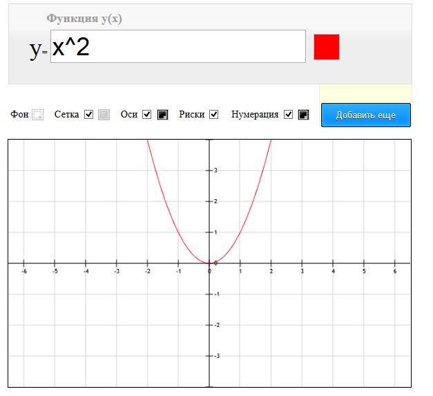 График функции онлайн